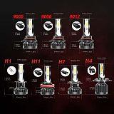 厂家报价汽车配件灯,LED刹车灯,工作灯,汽车节能高效LED灯;