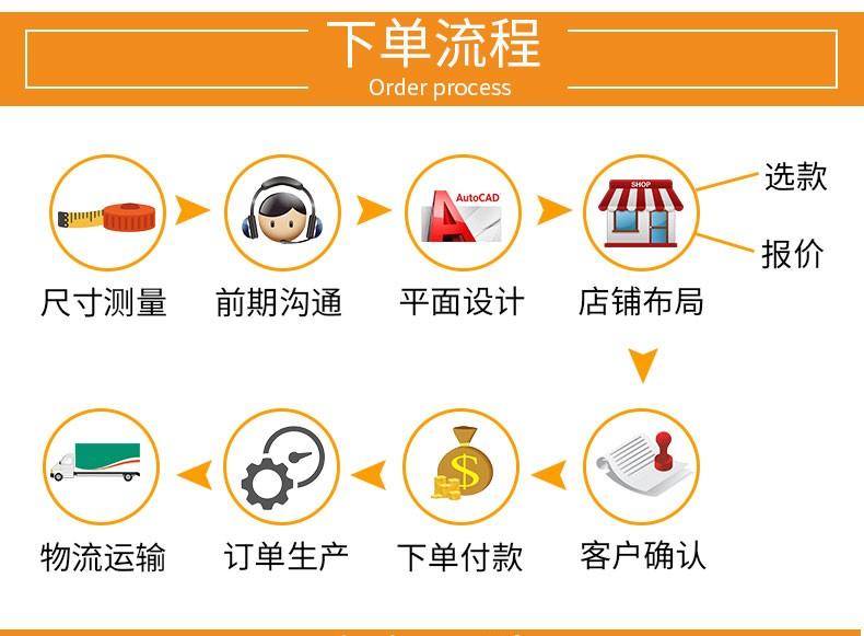 深圳 东莞文具货架 文具货架批发 文具展示架厂家直销