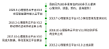 河南永碩心理服務云平臺-心理健康大數據平臺;