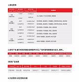 2020第20屆中國(安徽)國際糖酒食品交易會;
