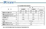 山东氯化钙厂家-高含量干燥剂防火剂用;