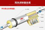 廣東-歐沃-供應?陶氏反滲透膜SW30HRLE-400 陶氏低耗能高脫鹽膜
