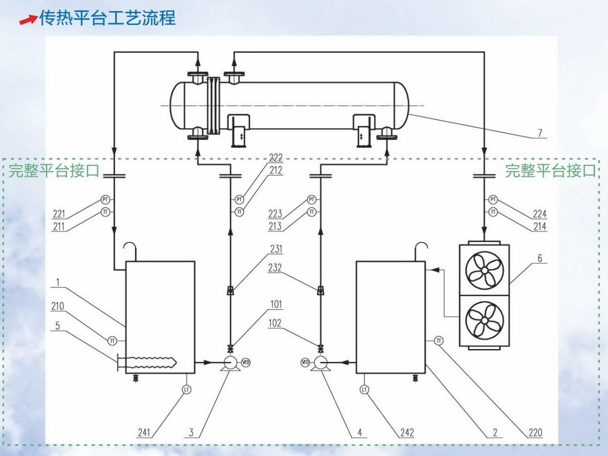 换热器性能测试01.jpg