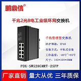 2光8電千兆工業級環網交換機 SW528GMRT管理型交換機安防監控專用;