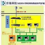 上海+子母鐘系統+數字時鐘系統