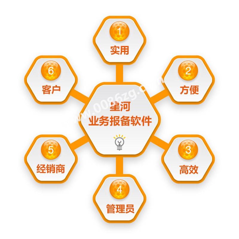代理商项目报备软件,代理商项目报备系统,代理商项目报备平台