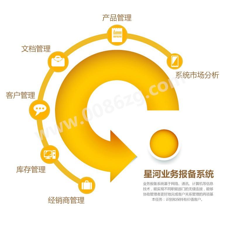 经销商客户报备软件,经销商客户报备系统,经销商客户报备平台