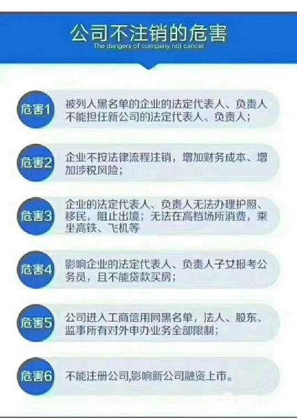 武汉公司注销