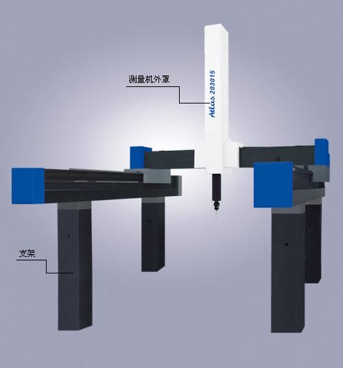 Atlas 三坐标测量机;