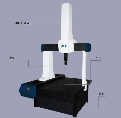 LEGEND系列三坐标测量机;