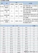 杭州超滤滤芯 生产厂家
