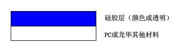 龙华牌PC+硅胶复合材 料龙华牌PC薄膜;