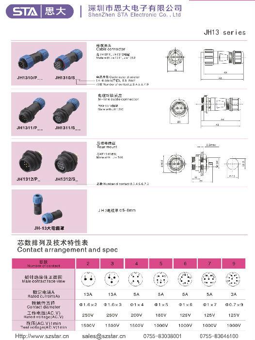SP13、SP17 SP21型连接线 防护级别 IP67-【思大】;