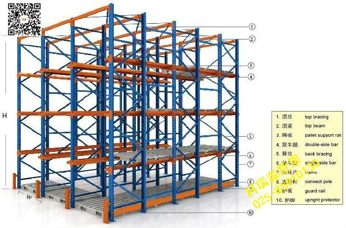 通廊式货架-贯通货架-仓储货架-南京货架-科瑞森货架厂;