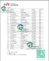 西力士原料价格&抗检测西力士原料厂家&西力士原料药哪有卖