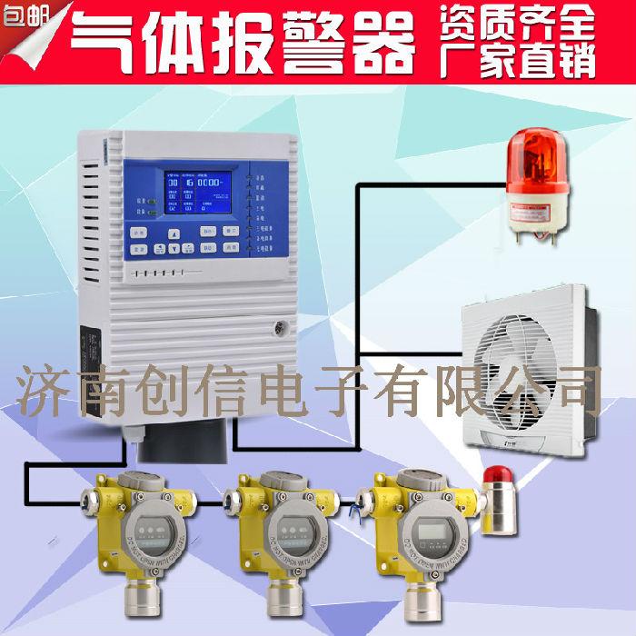 甲烷气体报警控制器;