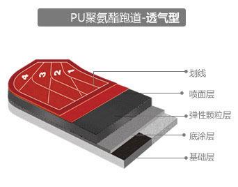 陕西绿昂体育|透气型塑胶跑道价格|400米塑胶跑道|运之家;