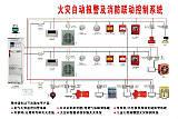 安防监控系统设计 专业品质 国宏消防;