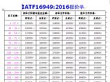 新版IATF16949认证多少钱