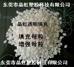 填充,填充母粒,填充劑,透明填充,透明填充母粒,增強母粒,增強劑