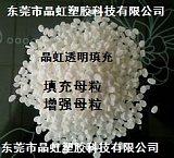 填充,填充母粒,填充剂,透明填充,透明填充母粒,增强母粒,增强剂;