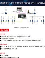 48V240V336V直流列头柜精密监控模块RS485通信接口Modbus协议;