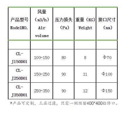 家用智能高效全热新风净化箱 新风系统代理商找上海缘仁;