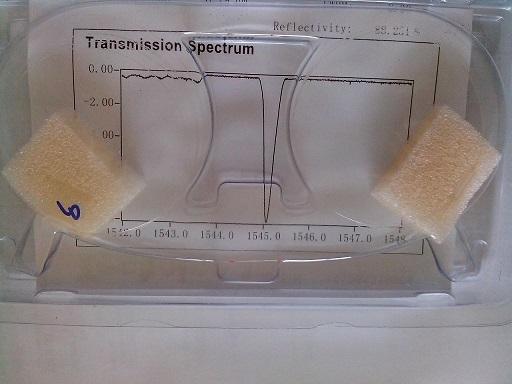 光纤光栅FBG应变温度测量光纤传感器北京明瑞宇