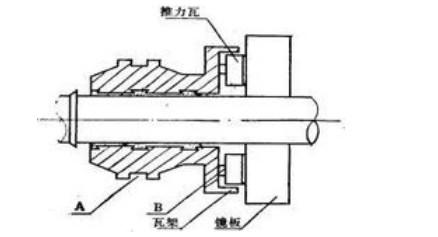 南通地区优质的水轮机轴瓦供应商,可按照客户需求进行定制生产;