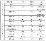 LED固晶膠-高導熱有機硅絕緣膠BTS-3200;