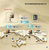 多站版油站管理系统