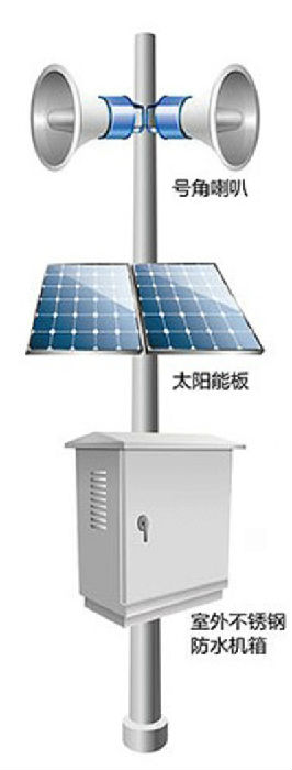 水库泄洪蓝芯电子LXDZ-YQH-060型多信道室外无线预警系统