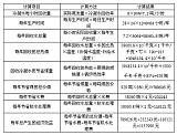 苏州工业余热回收厂家;
