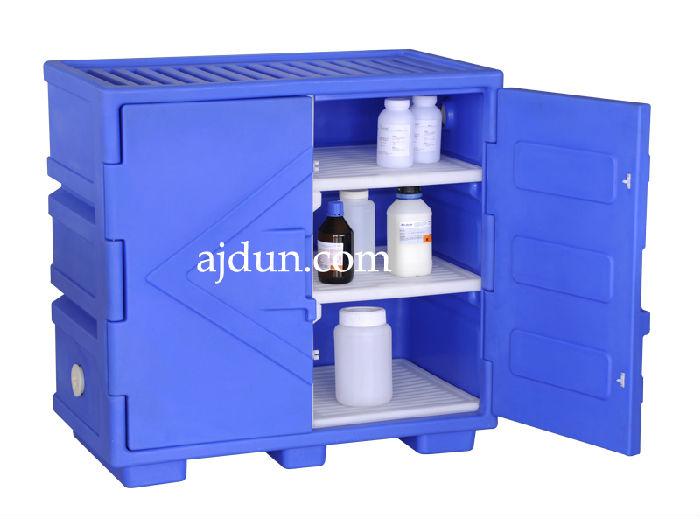 sysbel 强腐蚀性化学品储存柜22加仑