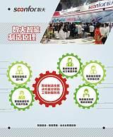 四川家具ERP软件和四川家具工厂信息化解决方案