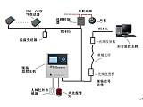 RS1010红外SF6定量泄漏报警系统;