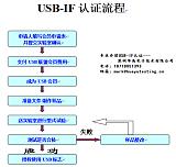 USB-IF认证首选东莞华禹检测