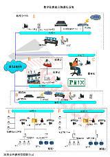 高速公路智能数字化管理控制系统解决方案;