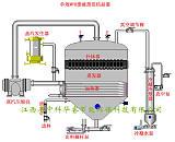 废水处理 MVR 江西省中科华睿高效低耗废水综合处理系统