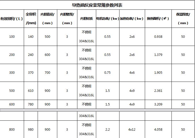 500L-新郑不锈钢反应釜500L反应釜技术参数北京市静鑫通茂