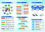 易營銷云平臺—廣州易好軟件有限公司