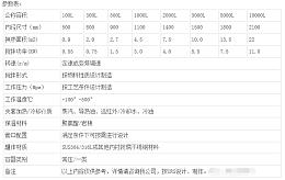 反应锅生产厂家-北京市静鑫通茂