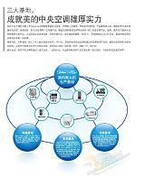 葫蘆島中央空調 美的家用中央空調KFR-35T2W/DY-C3 風管機1.5P;