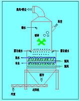 供应冶炼废渣冷却机;
