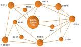 神鷹試驗數據管理系統(TDM);