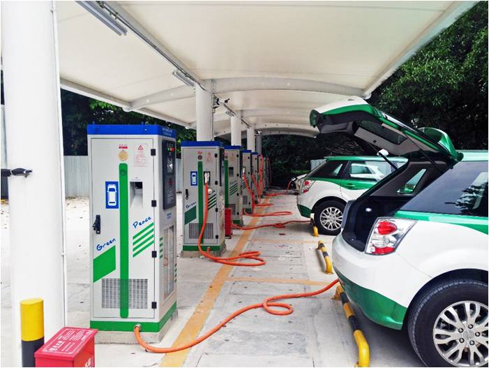 新能源汽车悄然兴起,充电问题突显--西安百成来助力