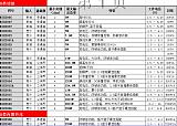 深圳+功放IC+PAM和矽諾微