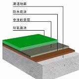 供甘肃防静电地坪和兰州环氧防静电地坪