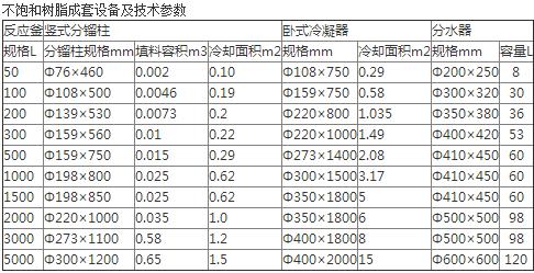 广东反应釜厂家定制夹套反应釜 电加热反应釜 树脂合成反应釜