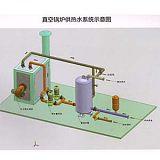 供青海全自动真空锅炉和西宁真空锅炉
